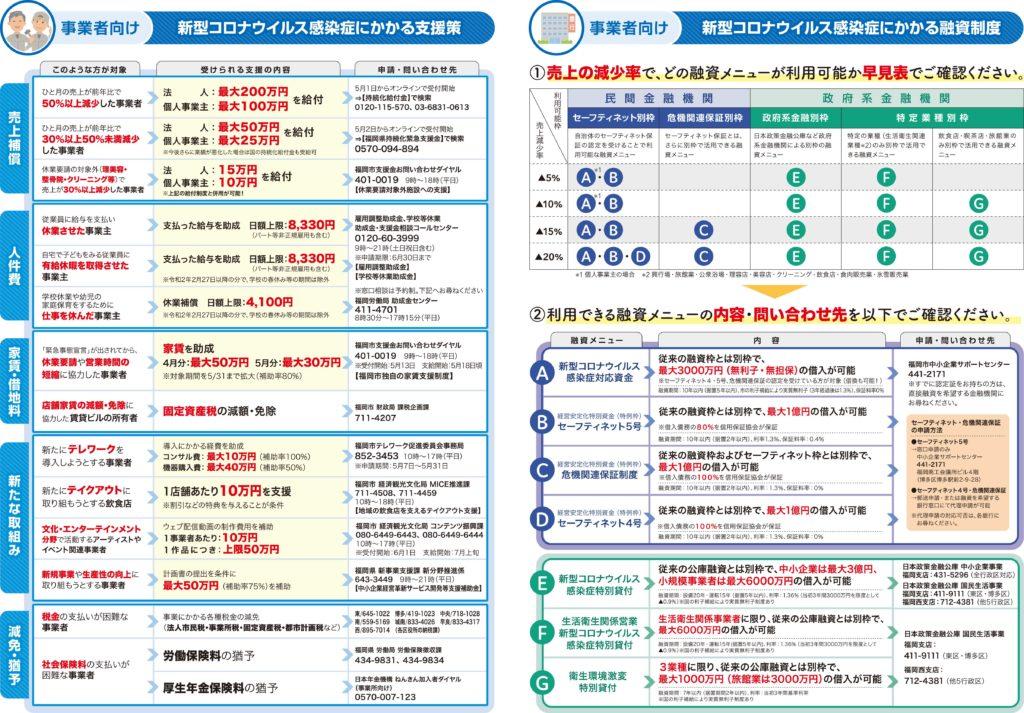 新型コロナウイルス支援対策_臨時特別号-2